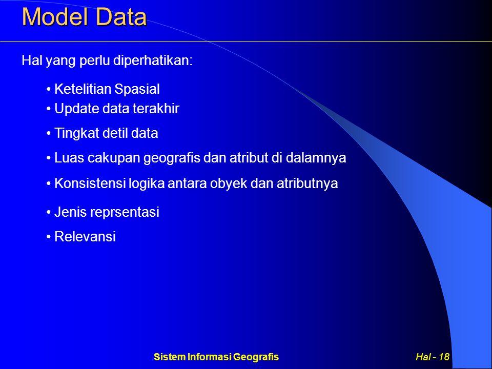 Sistem Informasi Geografis Hal - 18 Model Data Hal yang perlu diperhatikan: Ketelitian Spasial Update data terakhir Tingkat detil data Luas cakupan geografis dan atribut di dalamnya Konsistensi logika antara obyek dan atributnya Jenis reprsentasi Relevansi