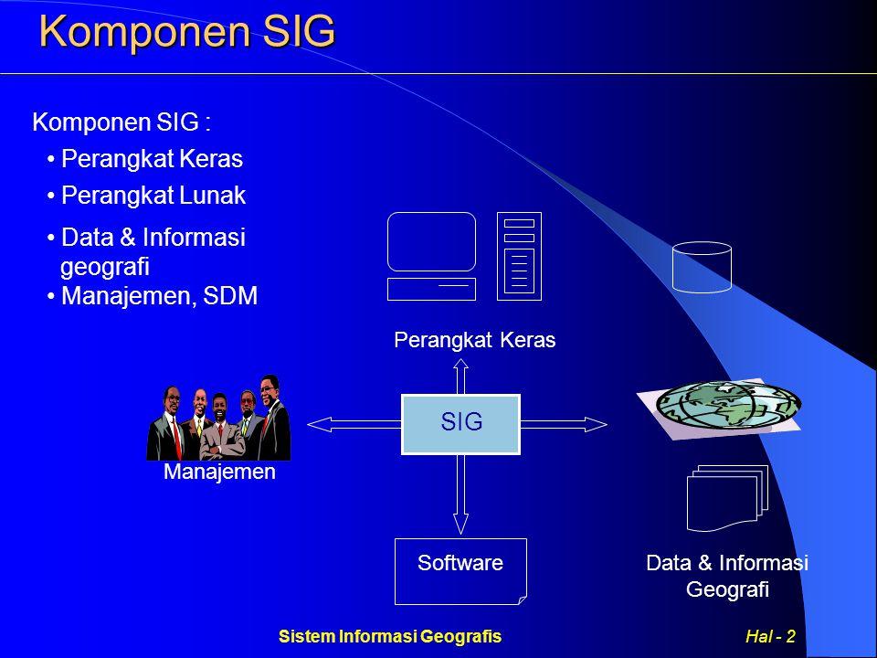 Sistem Informasi Geografis Hal - 3 Alur Proses Data Input Data Management & Manipulation Output Storage (database) Retrieval Proccessing Input Tabel Pengukuran Lapangan Peta Lain-lain Hasil Pencarian Peta Laporan Informasi Digital