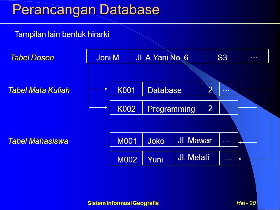 Sistem Informasi Geografis Hal - 20 Perancangan Database Tampilan lain bentuk hirarki Joni MJl.