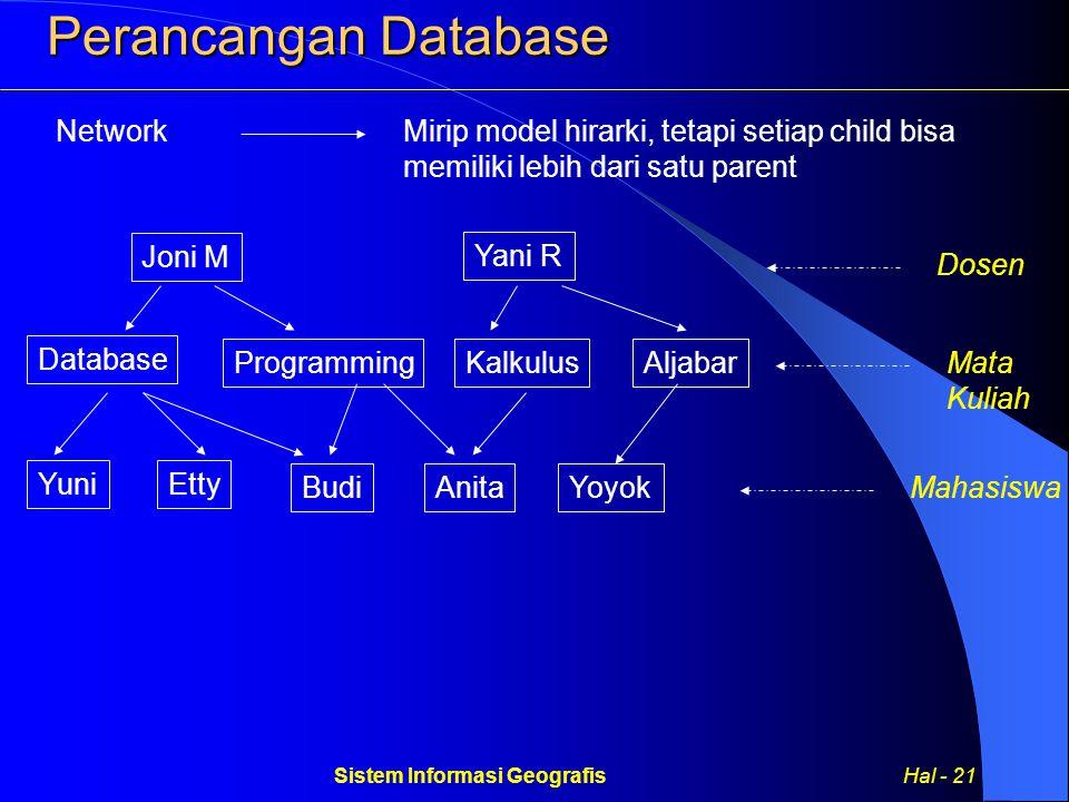 Sistem Informasi Geografis Hal - 21 Perancangan Database NetworkMirip model hirarki, tetapi setiap child bisa memiliki lebih dari satu parent Joni M Yani R Dosen Database ProgrammingKalkulusAljabar Mata Kuliah YuniEtty BudiAnitaYoyok Mahasiswa