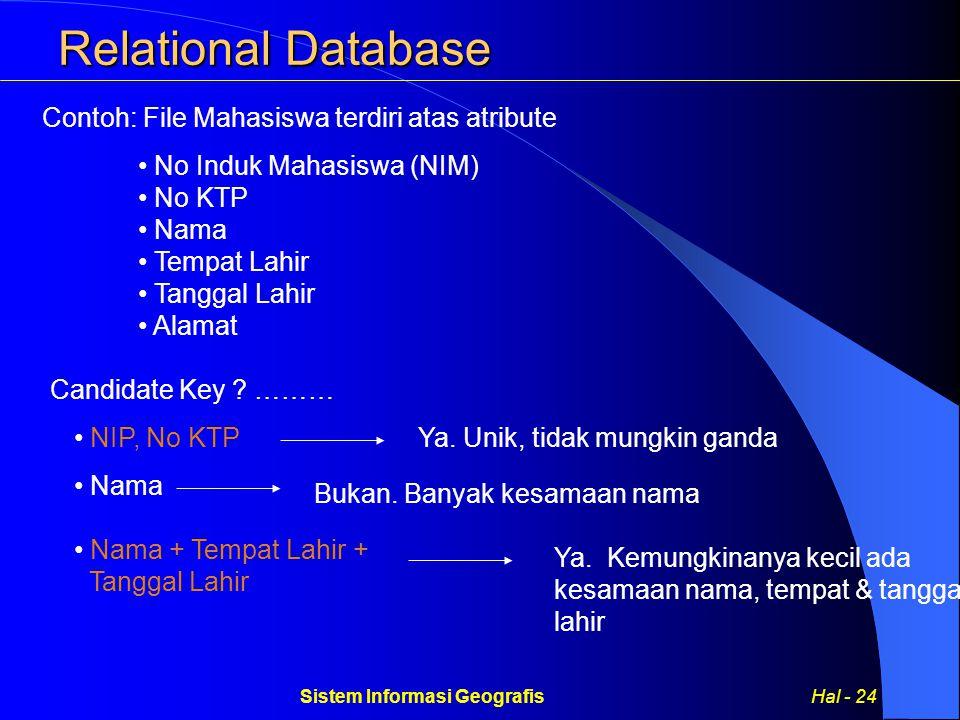 Sistem Informasi Geografis Hal - 24 Relational Database Contoh: File Mahasiswa terdiri atas atribute No Induk Mahasiswa (NIM) No KTP Nama Tempat Lahir Tanggal Lahir Alamat Candidate Key .