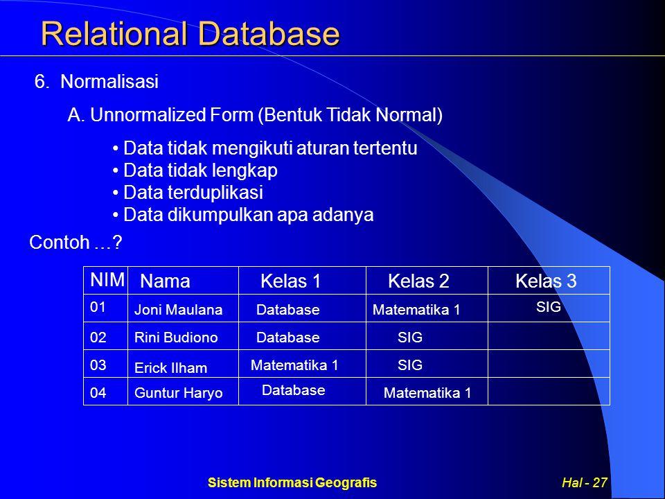 Sistem Informasi Geografis Hal - 27 Relational Database 6.