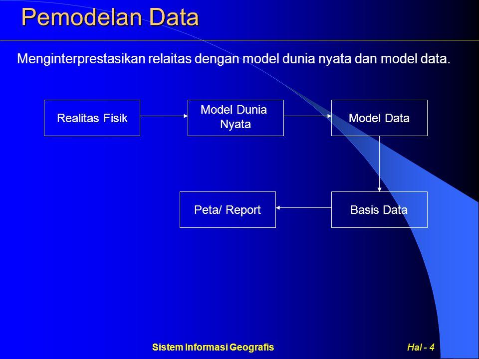 Sistem Informasi Geografis Hal - 15 Model Data Titik (tanpa dimensi) Representasi Grafis suatu Obyek: Titik merepresentasikan kota 1 2 3 4 5 ID NAMALUASPENDUDUK 1 2 3 Tangerang Bekasi Depok 1000 1100 1050 232000 172000 290000