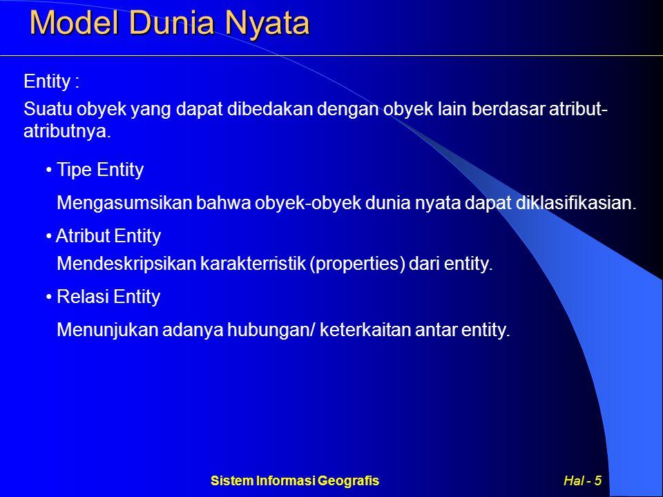 Sistem Informasi Geografis Hal - 6 Relasi Entity One to One Setiap Entity pada kelompok A berelasi (paling banyak) dengan satu entity kelompok B.