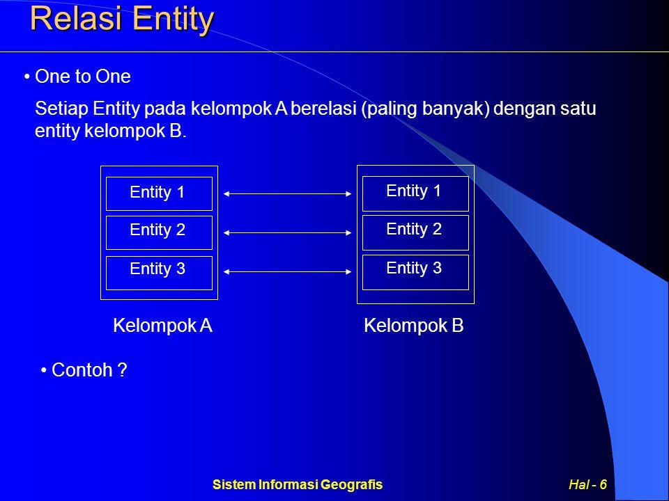 Sistem Informasi Geografis Hal - 17 Model Data Poligon (dua dimensi) ID NAMALUASPENDUDUK 1 2 3 Jakarta Semarang Bandung 100 89 91 10000000 4500000 5200000 4 5 Yogyakarta Serang 64 52 5400000 2000000 Poligon merepresentasikan kota 1 2 3 4 5