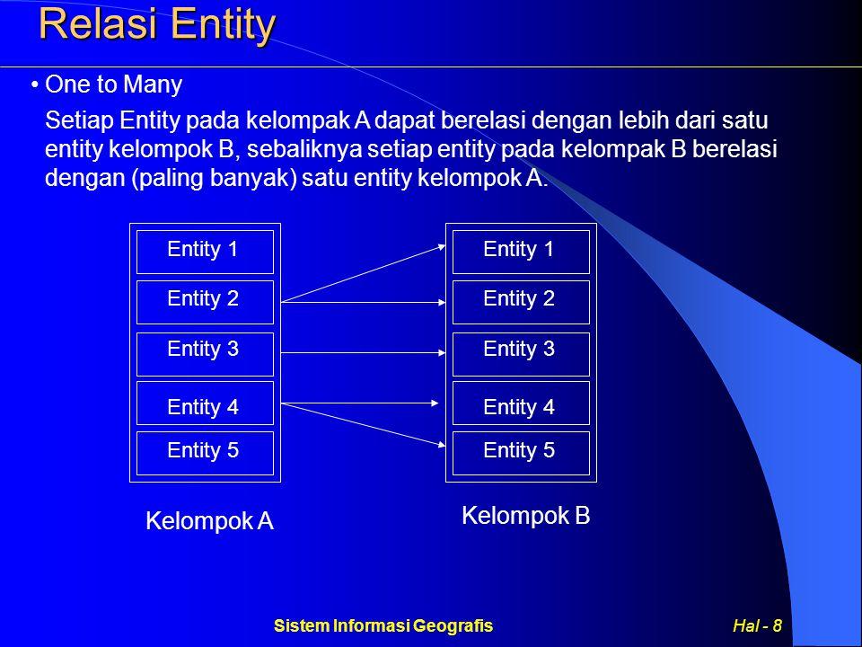 Sistem Informasi Geografis Hal - 8 One to Many Setiap Entity pada kelompak A dapat berelasi dengan lebih dari satu entity kelompok B, sebaliknya setiap entity pada kelompak B berelasi dengan (paling banyak) satu entity kelompok A.