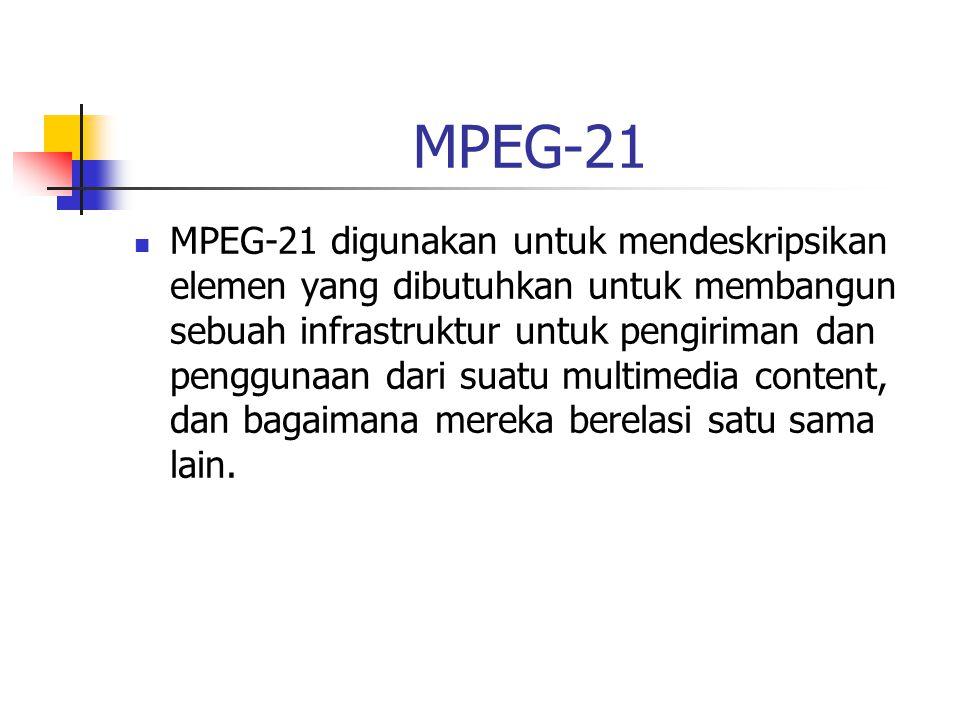 MPEG-21 MPEG-21 digunakan untuk mendeskripsikan elemen yang dibutuhkan untuk membangun sebuah infrastruktur untuk pengiriman dan penggunaan dari suatu multimedia content, dan bagaimana mereka berelasi satu sama lain.