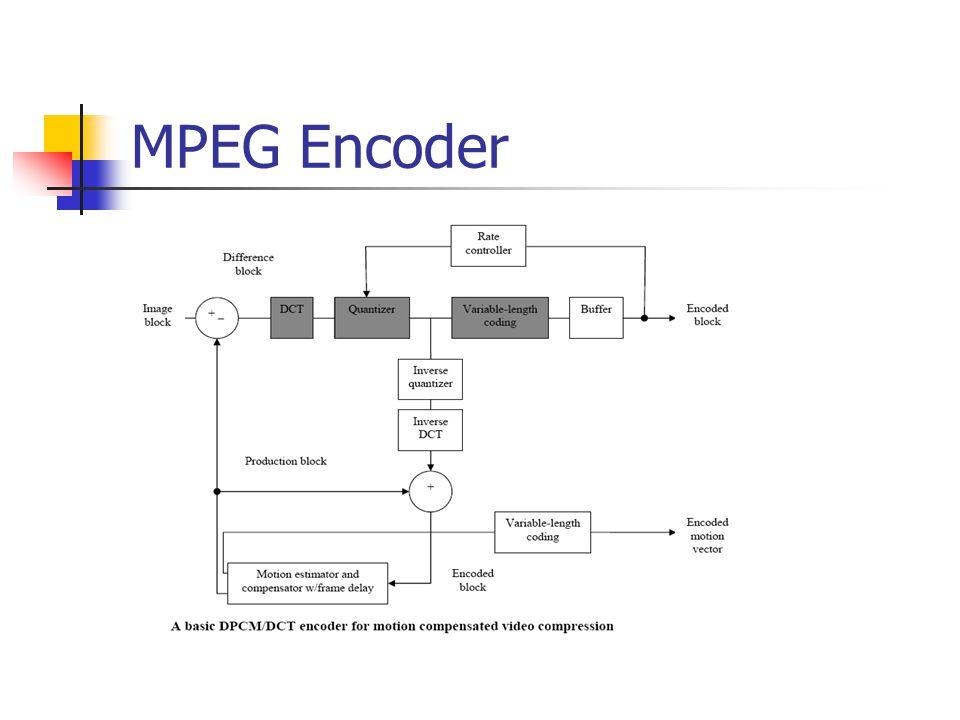 MPEG Encoder