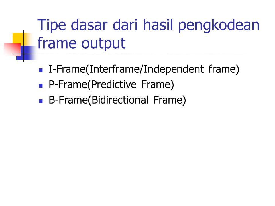 Tipe dasar dari hasil pengkodean frame output I-Frame(Interframe/Independent frame) P-Frame(Predictive Frame) B-Frame(Bidirectional Frame)