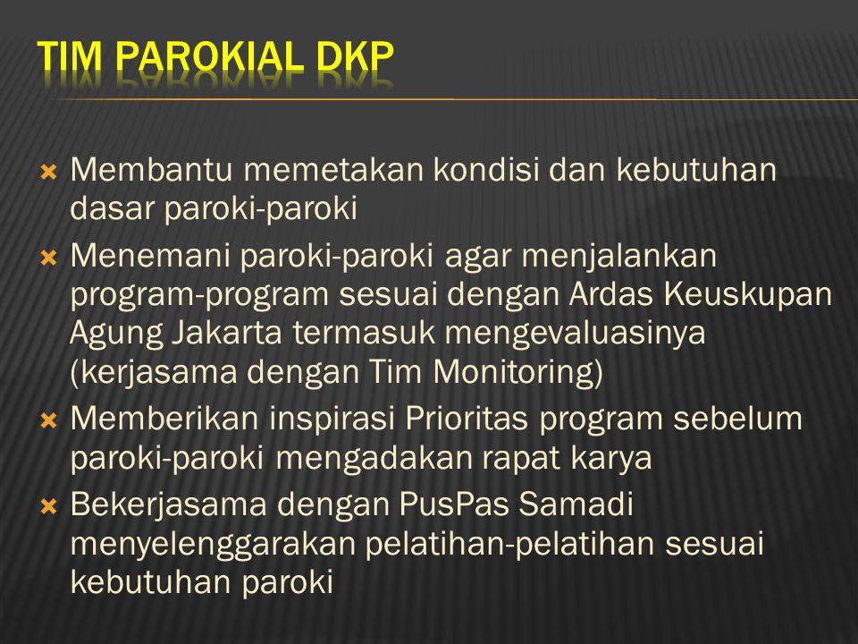  Membantu memetakan kondisi dan kebutuhan dasar paroki-paroki  Menemani paroki-paroki agar menjalankan program-program sesuai dengan Ardas Keuskupan