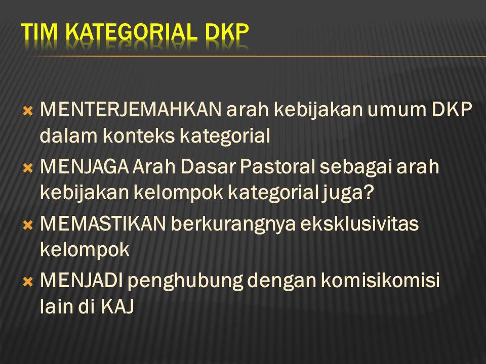  MENTERJEMAHKAN arah kebijakan umum DKP dalam konteks kategorial  MENJAGA Arah Dasar Pastoral sebagai arah kebijakan kelompok kategorial juga?  MEM