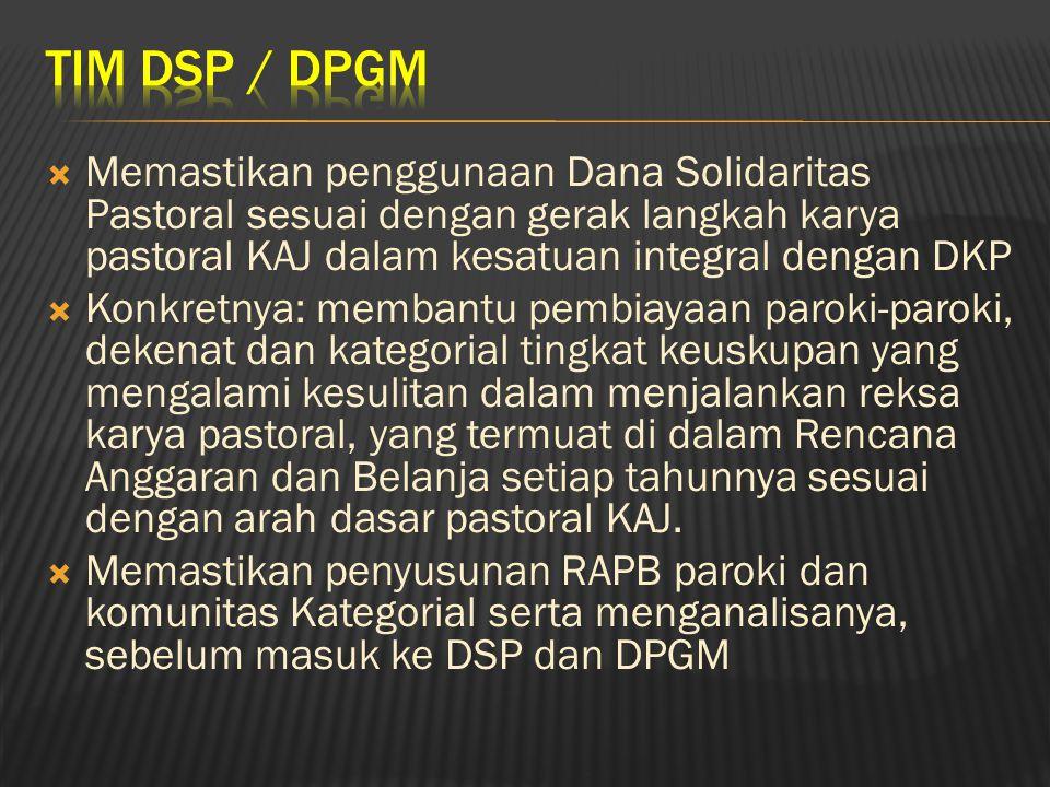  Memastikan penggunaan Dana Solidaritas Pastoral sesuai dengan gerak langkah karya pastoral KAJ dalam kesatuan integral dengan DKP  Konkretnya: memb