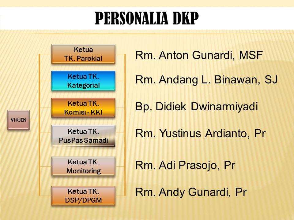 PERSONALIA DKP Rm. Anton Gunardi, MSF Rm. Andang L. Binawan, SJ Bp. Didiek Dwinarmiyadi Rm. Yustinus Ardianto, Pr Rm. Adi Prasojo, Pr Rm. Andy Gunardi