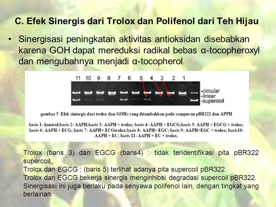 C. Efek Sinergis dari Trolox dan Polifenol dari Teh Hijau Sinergisasi peningkatan aktivitas antioksidan disebabkan karena GOH dapat mereduksi radikal
