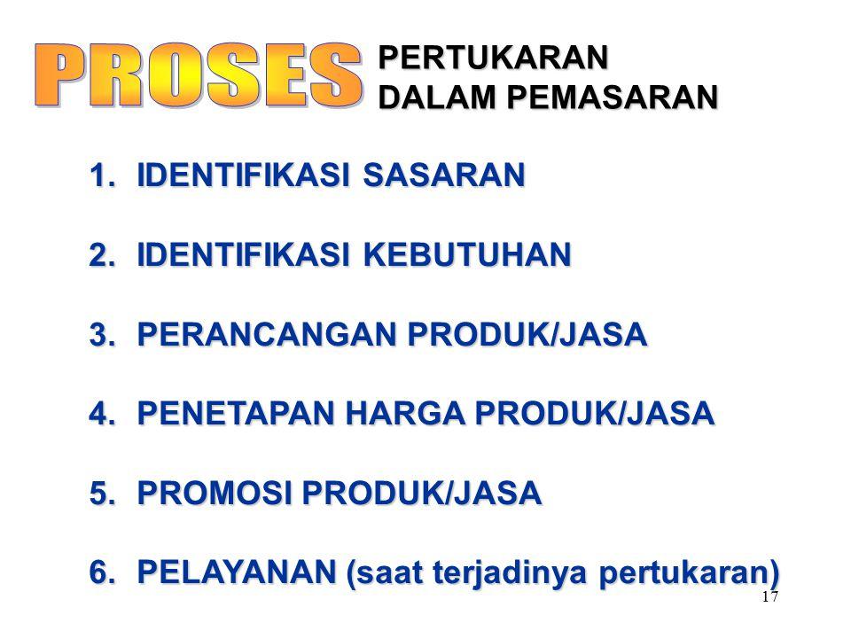 17 PERTUKARAN DALAM PEMASARAN 1.IDENTIFIKASI SASARAN 2.IDENTIFIKASI KEBUTUHAN 3.PERANCANGAN PRODUK/JASA 4.PENETAPAN HARGA PRODUK/JASA 5.PROMOSI PRODUK/JASA 6.PELAYANAN (saat terjadinya pertukaran)