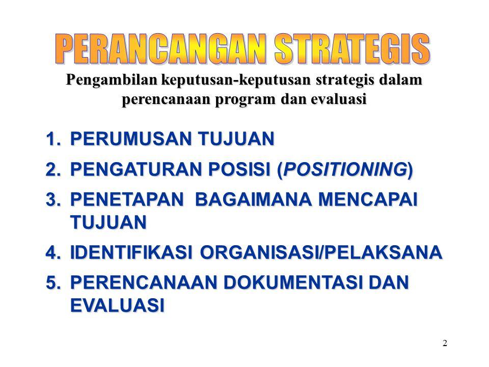 2 Pengambilan keputusan-keputusan strategis dalam perencanaan program dan evaluasi 1.PERUMUSAN TUJUAN 2.PENGATURAN POSISI (POSITIONING) 3.PENETAPAN BAGAIMANA MENCAPAI TUJUAN 4.IDENTIFIKASI ORGANISASI/PELAKSANA 5.PERENCANAAN DOKUMENTASI DAN EVALUASI