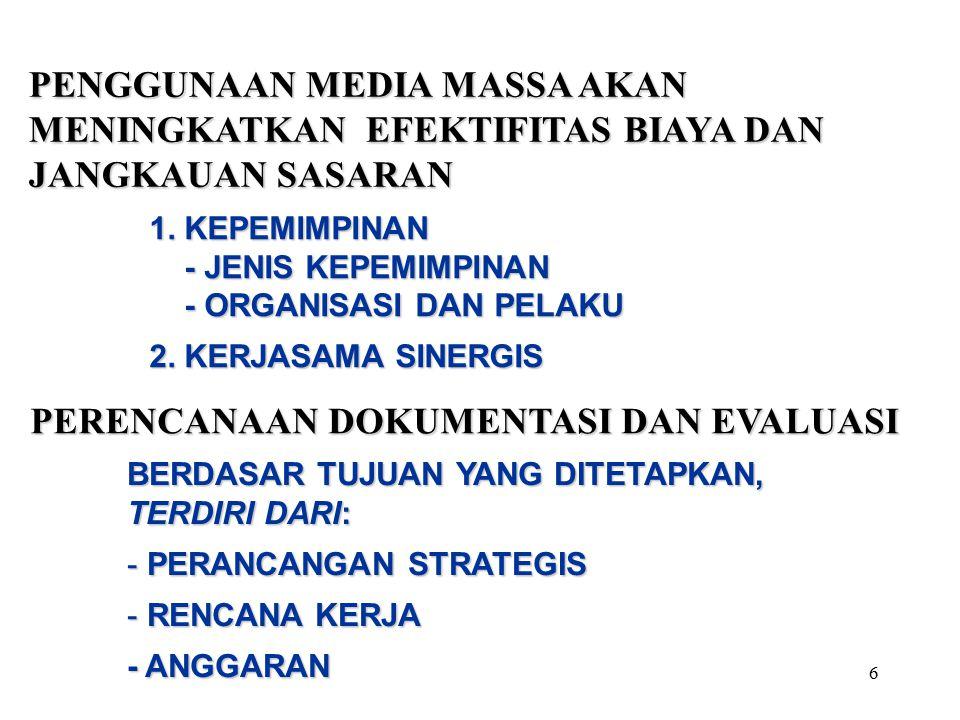 6 PENGGUNAAN MEDIA MASSA AKAN MENINGKATKAN EFEKTIFITAS BIAYA DAN JANGKAUAN SASARAN 1. KEPEMIMPINAN - JENIS KEPEMIMPINAN - JENIS KEPEMIMPINAN - ORGANIS
