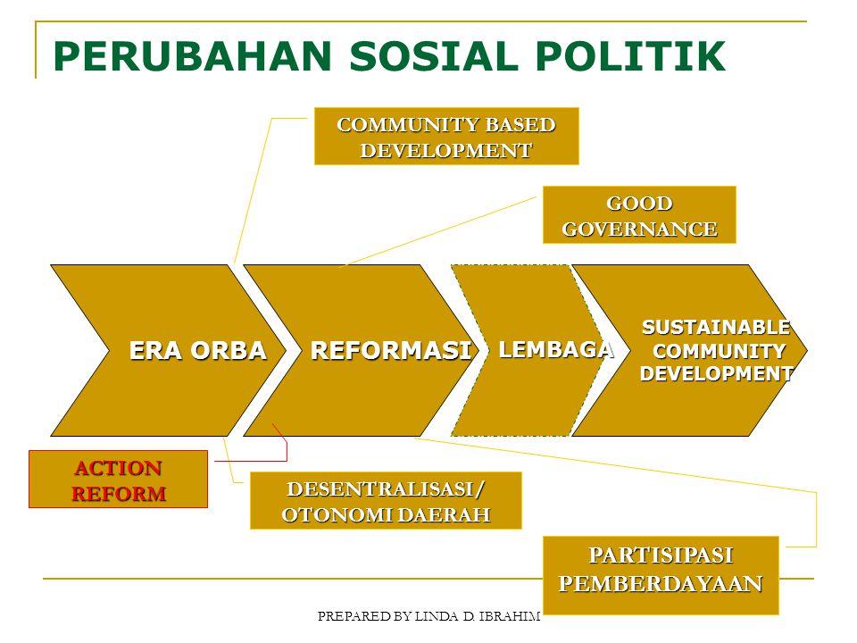 PREPARED BY LINDA D. IBRAHIM PERUBAHAN SOSIAL POLITIK ERA ORBA REFORMASI DESENTRALISASI/ OTONOMI DAERAH COMMUNITY BASED DEVELOPMENT GOOD GOVERNANCE SU
