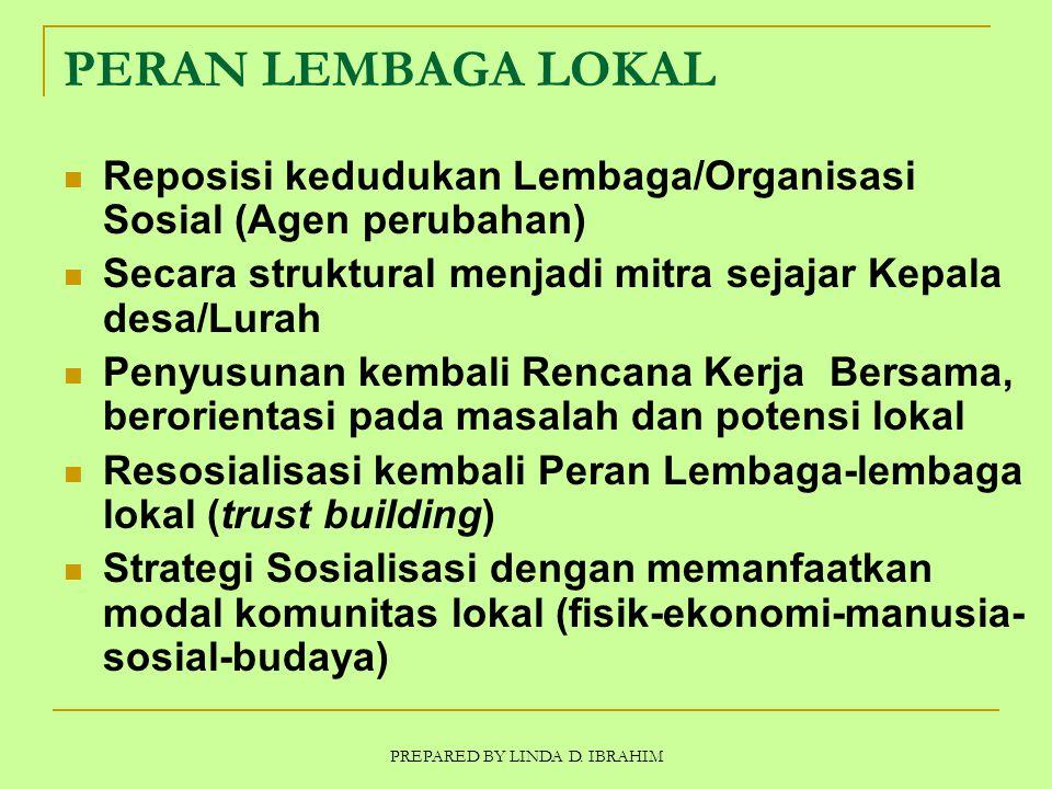 PREPARED BY LINDA D. IBRAHIM PERAN LEMBAGA LOKAL Reposisi kedudukan Lembaga/Organisasi Sosial (Agen perubahan) Secara struktural menjadi mitra sejajar