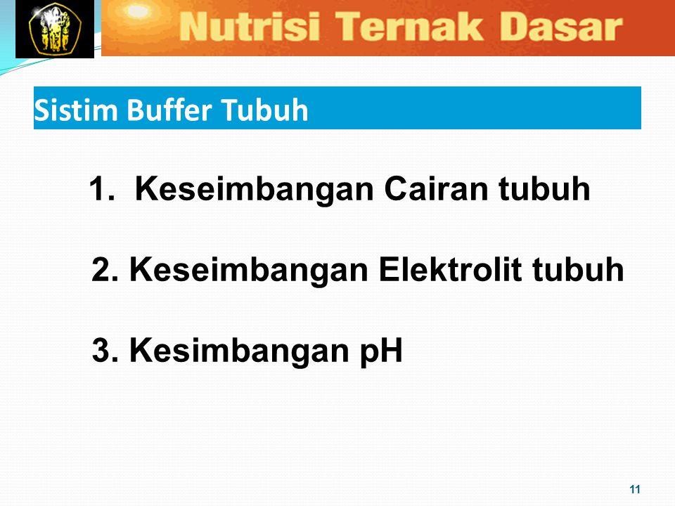 Sistim Buffer Tubuh 11 1. Keseimbangan Cairan tubuh 2. Keseimbangan Elektrolit tubuh 3. Kesimbangan pH