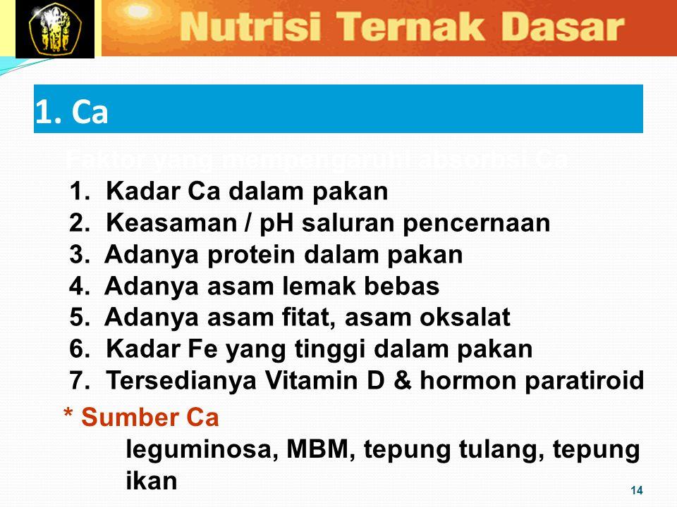 1. Ca 14 Faktor yang mempengaruhi absorbsi Ca 1. Kadar Ca dalam pakan 2. Keasaman / pH saluran pencernaan 3. Adanya protein dalam pakan 4. Adanya asam