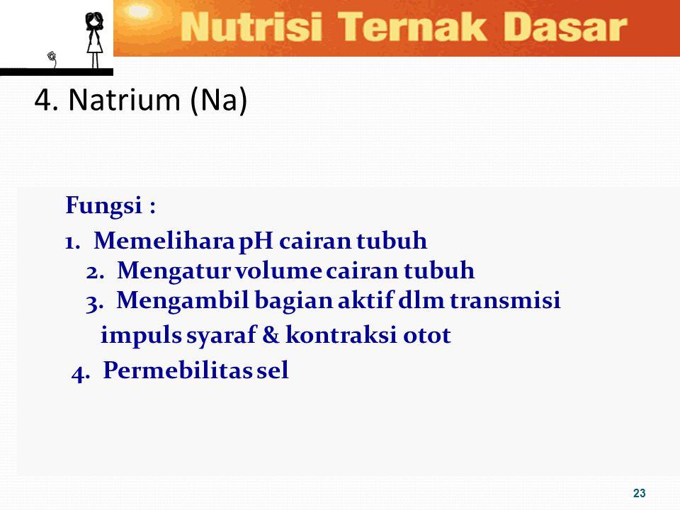 4. Natrium (Na) Fungsi : 1. Memelihara pH cairan tubuh 2. Mengatur volume cairan tubuh 3. Mengambil bagian aktif dlm transmisi impuls syaraf & kontrak