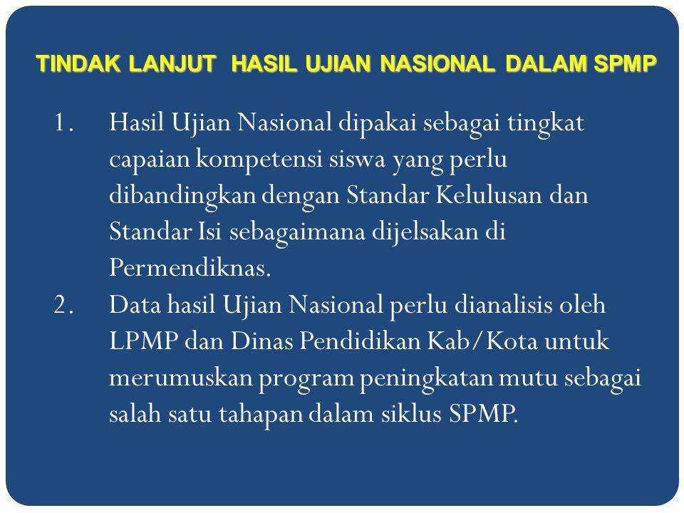 TINDAK LANJUT HASIL UJIAN NASIONAL DALAM SPMP 1.Hasil Ujian Nasional dipakai sebagai tingkat capaian kompetensi siswa yang perlu dibandingkan dengan Standar Kelulusan dan Standar Isi sebagaimana dijelsakan di Permendiknas.