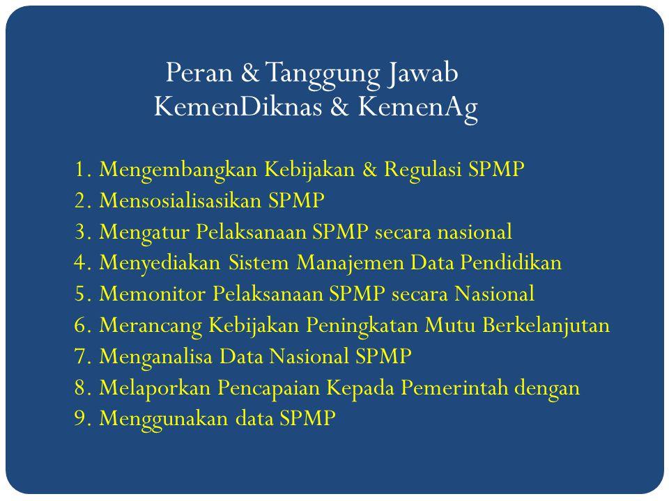 Peran & Tanggung Jawab KemenDiknas & KemenAg 1.Mengembangkan Kebijakan & Regulasi SPMP 2.