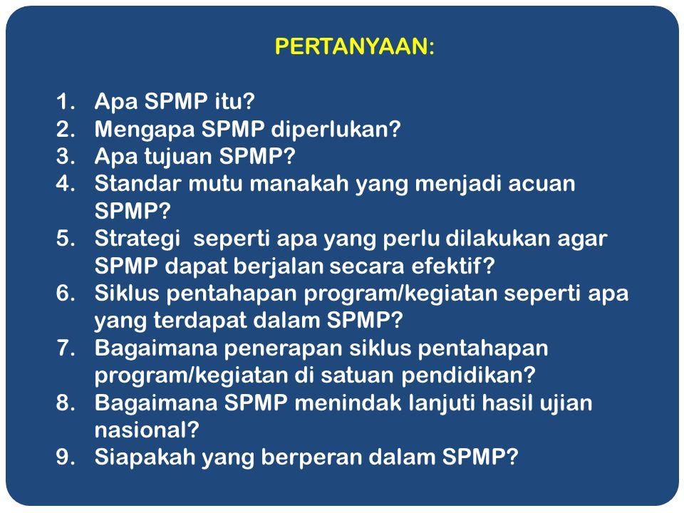 PERTANYAAN: 1.Apa SPMP itu.2.Mengapa SPMP diperlukan.