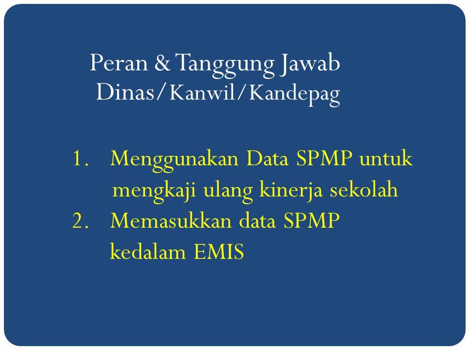 Peran & Tanggung Jawab Dinas/ Kanwil/Kandepag 1.Menggunakan Data SPMP untuk mengkaji ulang kinerja sekolah 2.Memasukkan data SPMP kedalam EMIS