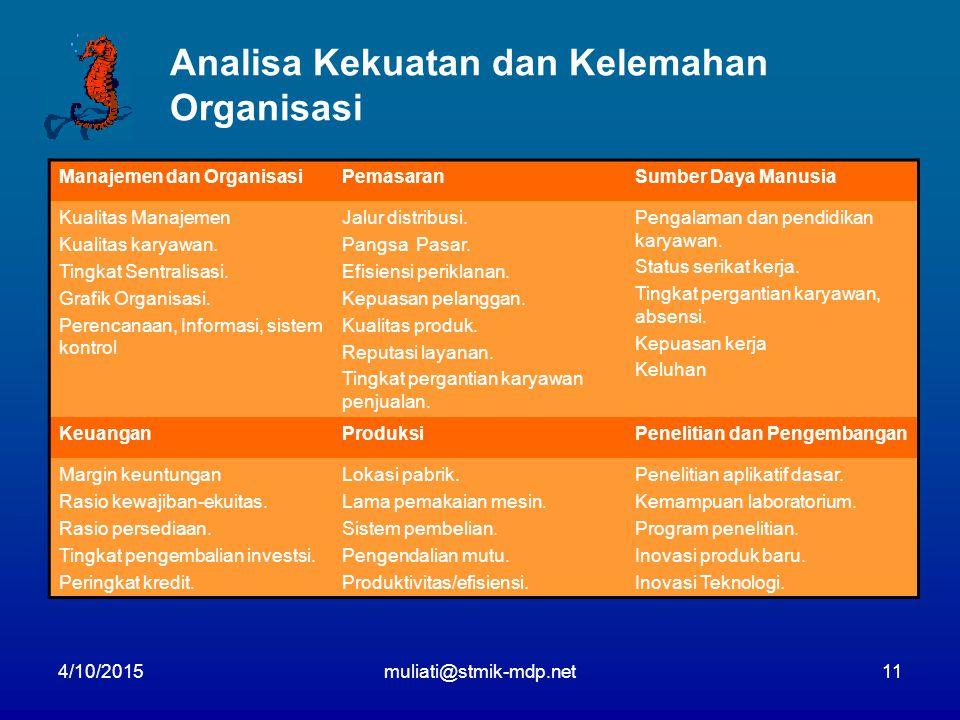 4/10/2015muliati@stmik-mdp.net11 Analisa Kekuatan dan Kelemahan Organisasi Manajemen dan OrganisasiPemasaranSumber Daya Manusia Kualitas Manajemen Kualitas karyawan.