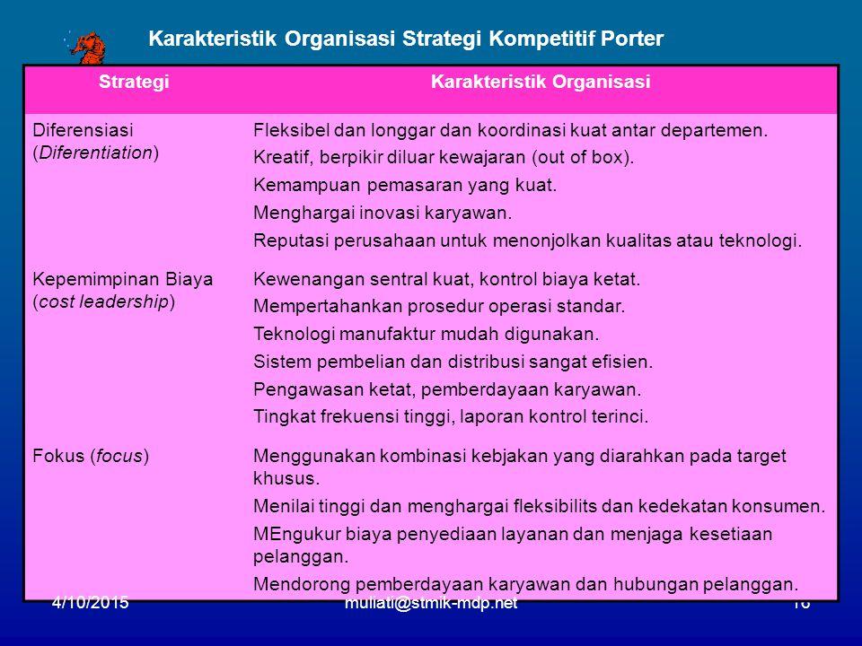 16 Karakteristik Organisasi Strategi Kompetitif Porter StrategiKarakteristik Organisasi Diferensiasi (Diferentiation) Fleksibel dan longgar dan koordinasi kuat antar departemen.