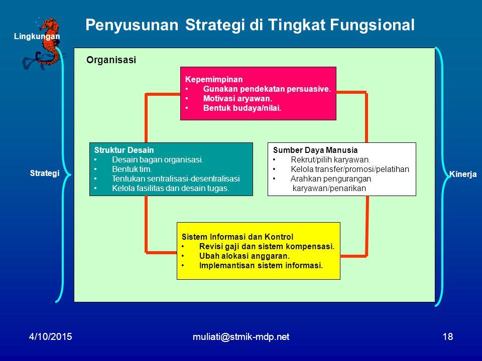 4/10/2015muliati@stmik-mdp.net18 Penyusunan Strategi di Tingkat Fungsional Kepemimpinan Gunakan pendekatan persuasive.