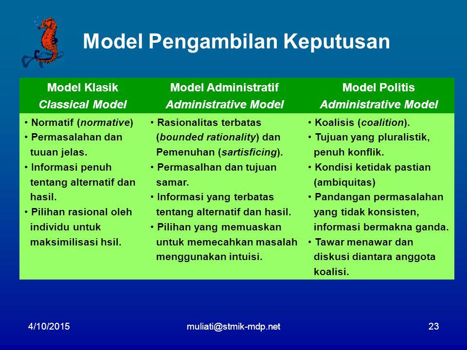 4/10/2015muliati@stmik-mdp.net23 Model Pengambilan Keputusan Model Klasik Classical Model Model Administratif Administrative Model Model Politis Administrative Model Normatif (normative) Permasalahan dan tuuan jelas.