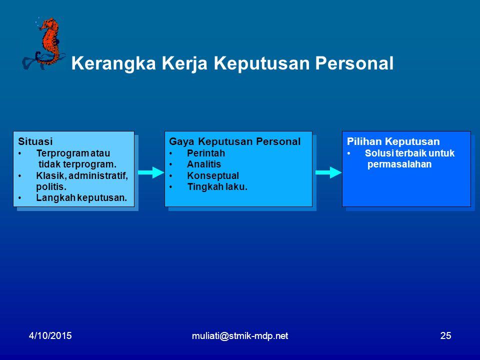 4/10/2015muliati@stmik-mdp.net25 Kerangka Kerja Keputusan Personal Situasi Terprogram atau tidak terprogram. Klasik, administratif, politis. Langkah k