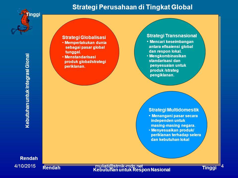 4 Strategi Perusahaan di Tingkat Global Strategi Globalisasi Memperlakukan dunia sebagai pasar global tunggal. Menstandarisasi produk global/strategi