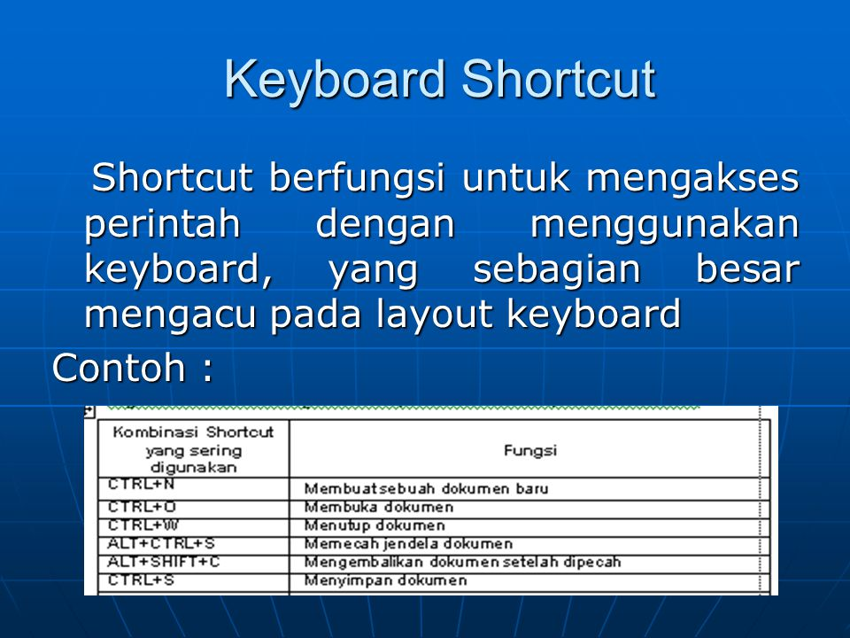Menu dan Toolbar Menu adalah bagian dari Microsoft Word yang digunakan untuk menampilkan perintah. Perintah yang ditampilkan bisa berupa teks ataupun