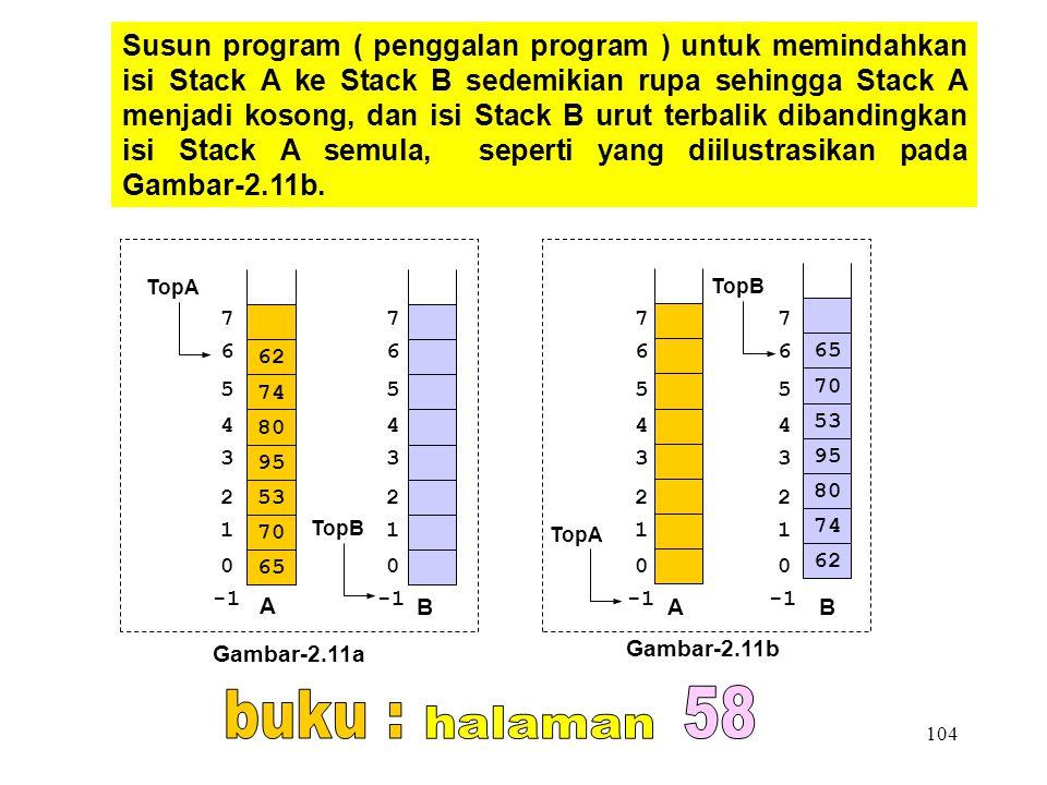 104 Susun program ( penggalan program ) untuk memindahkan isi Stack A ke Stack B sedemikian rupa sehingga Stack A menjadi kosong, dan isi Stack B urut