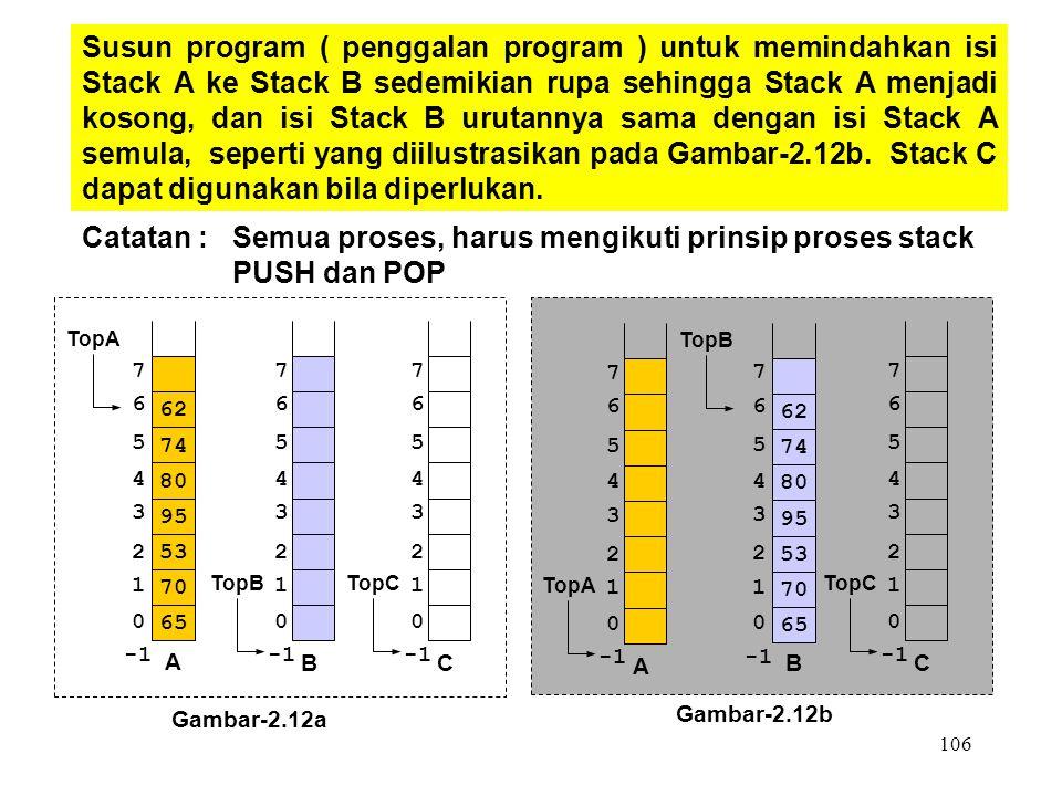 106 Susun program ( penggalan program ) untuk memindahkan isi Stack A ke Stack B sedemikian rupa sehingga Stack A menjadi kosong, dan isi Stack B urut