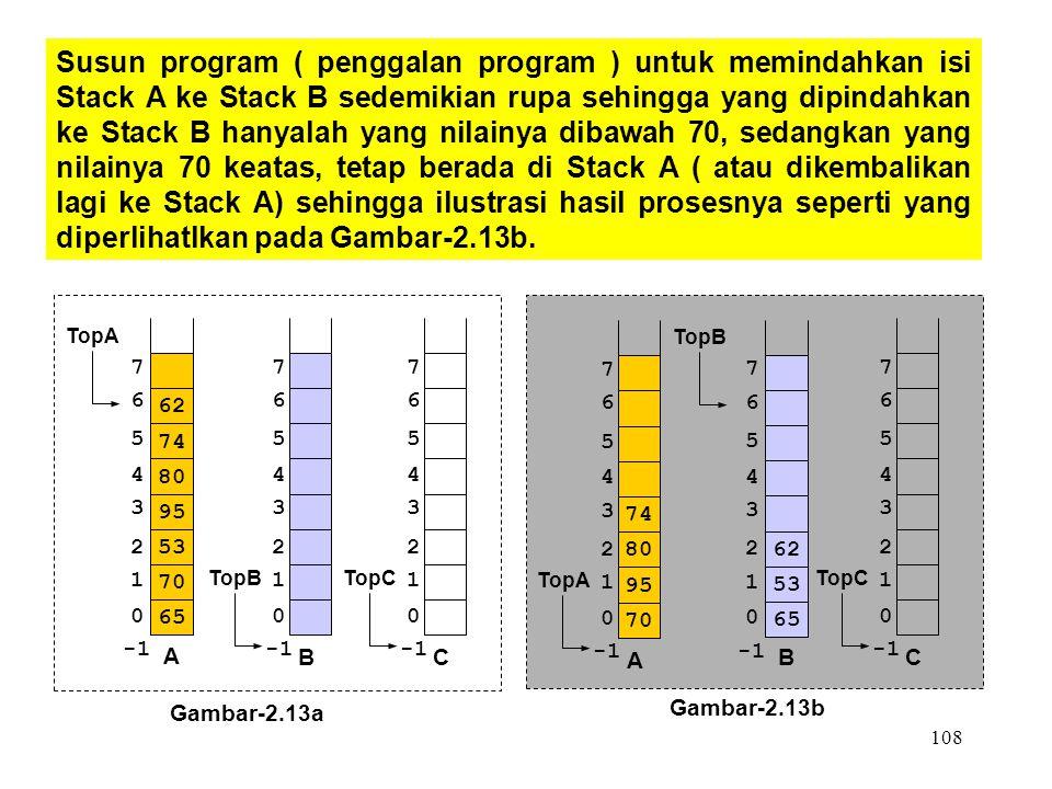 108 Gambar-2.13a 62 74 80 95 53 70 65 A 0 1 2 3 4 5 6 7 B 0 1 2 3 4 5 6 7 TopB TopA C 0 1 2 3 4 5 6 7 TopC Gambar-2.13b 62 53 65 B 0 1 2 3 4 5 6 7 A 7