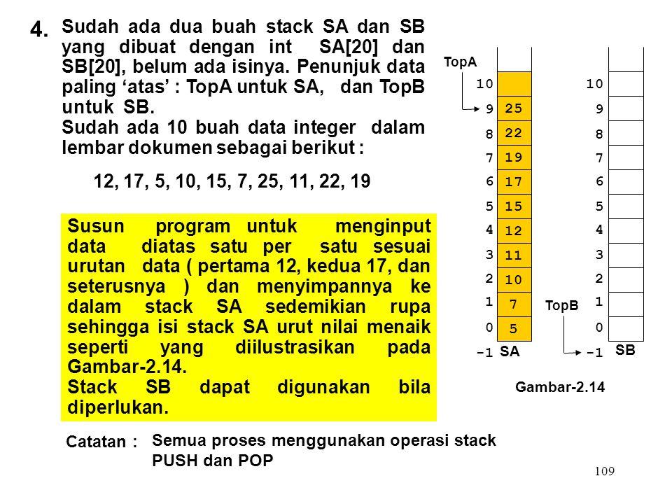 109 Sudah ada dua buah stack SA dan SB yang dibuat dengan int SA[20] dan SB[20], belum ada isinya. Penunjuk data paling 'atas' : TopA untuk SA, dan To