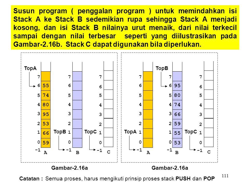 111 Susun program ( penggalan program ) untuk memindahkan isi Stack A ke Stack B sedemikian rupa sehingga Stack A menjadi kosong, dan isi Stack B nila