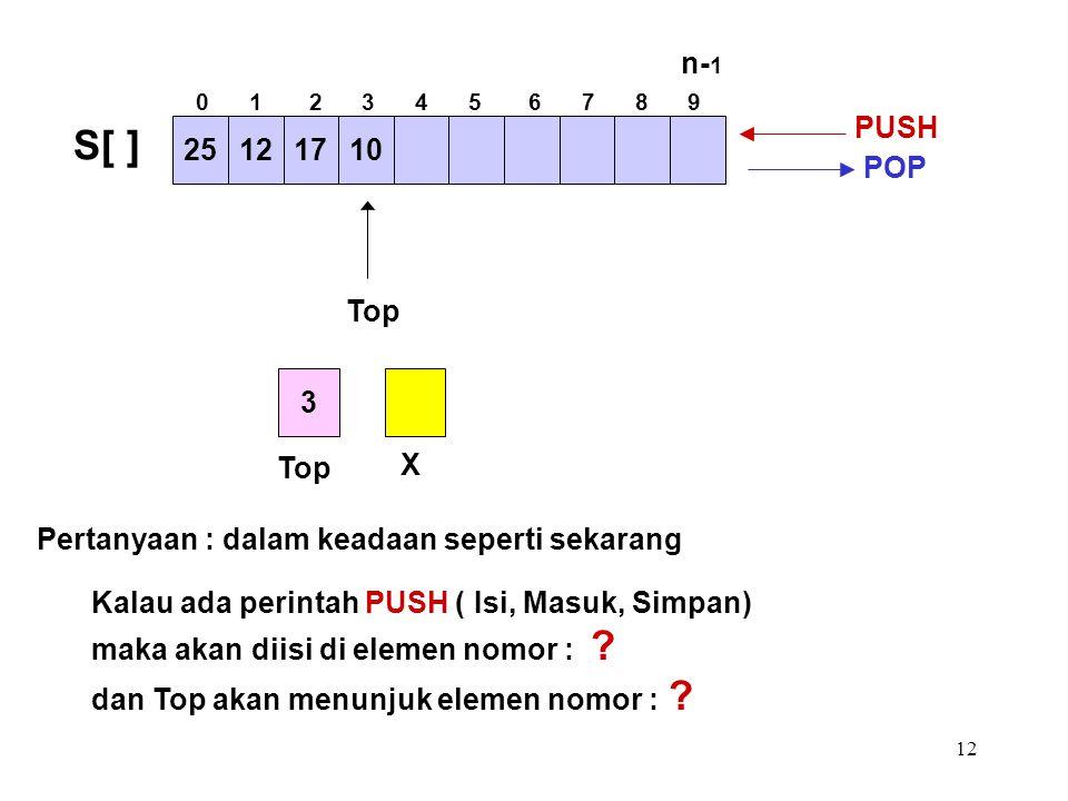 12 Top X 3 25121710 S[ ] Pertanyaan : dalam keadaan seperti sekarang Kalau ada perintah PUSH ( Isi, Masuk, Simpan) maka akan diisi di elemen nomor : ?
