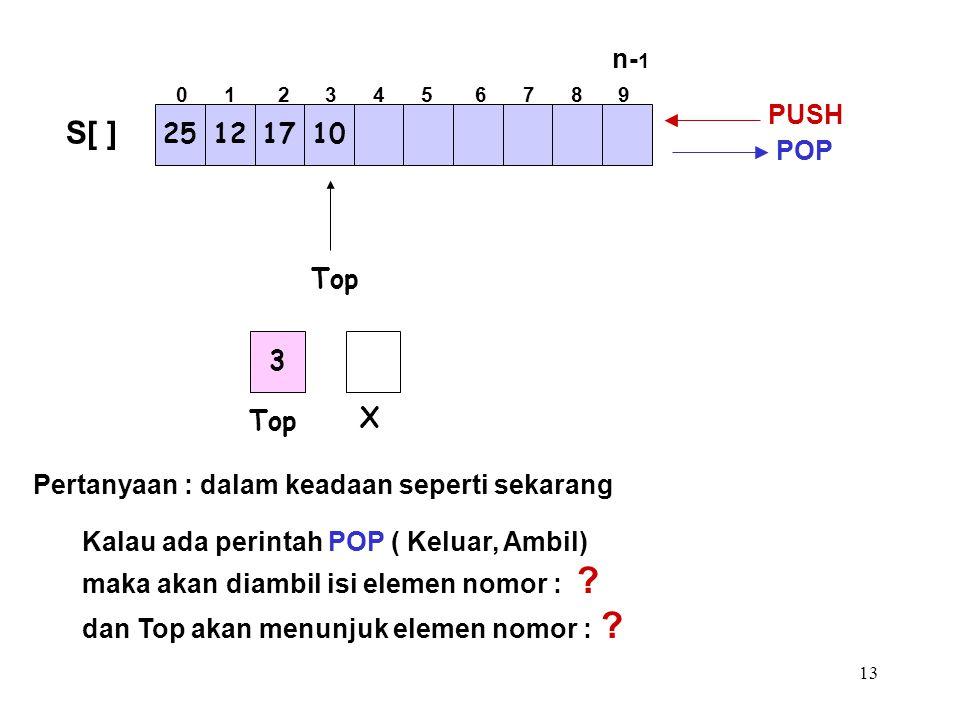 13 0 1 2 3 4 5 6 7 8 9 n- 1 Top X 3 25121710 S[ ] Pertanyaan : dalam keadaan seperti sekarang Kalau ada perintah POP ( Keluar, Ambil) maka akan diambi