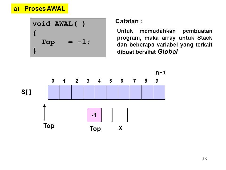 16 void AWAL( ) { Top = -1; } a) Proses AWAL Catatan : Untuk memudahkan pembuatan program, maka array untuk Stack dan beberapa variabel yang terkait d