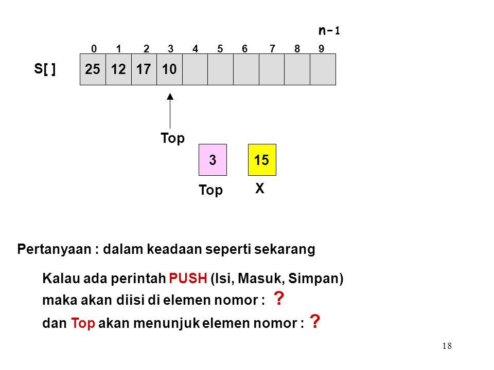 18 Pertanyaan : dalam keadaan seperti sekarang Kalau ada perintah PUSH (Isi, Masuk, Simpan) maka akan diisi di elemen nomor : ? dan Top akan menunjuk