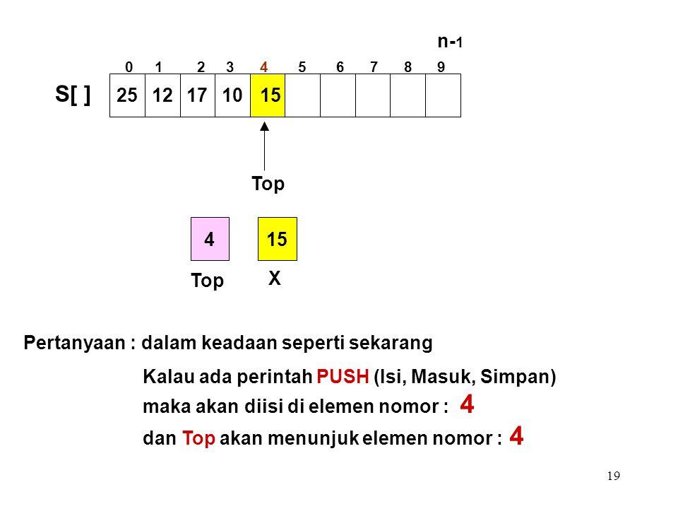 19 Pertanyaan : dalam keadaan seperti sekarang Kalau ada perintah PUSH (Isi, Masuk, Simpan) maka akan diisi di elemen nomor : 4 dan Top akan menunjuk