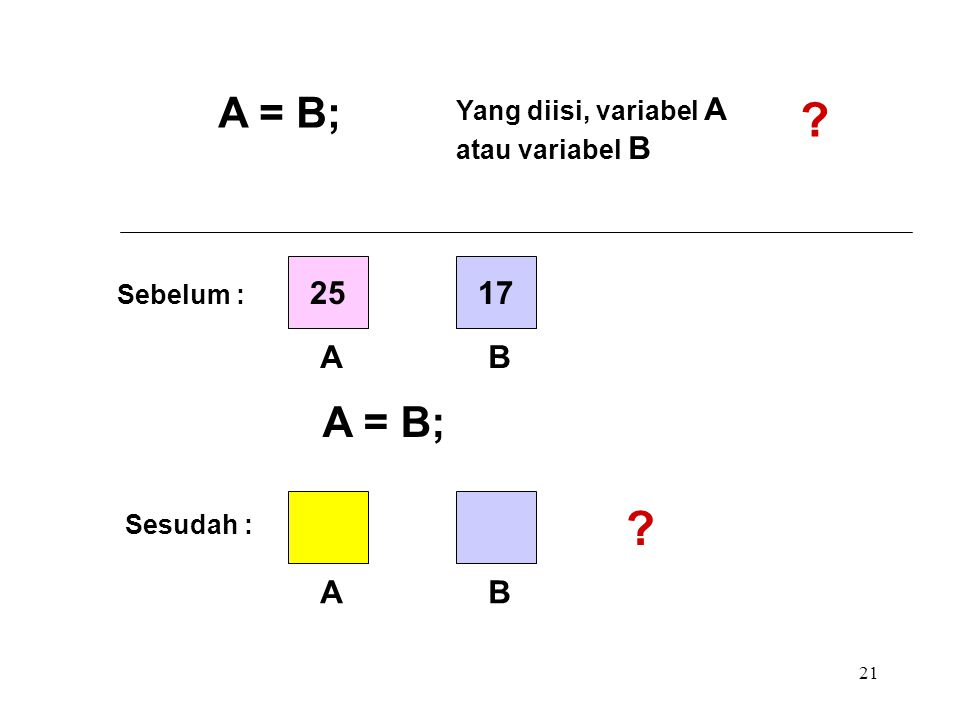 21 A = B; Yang diisi, variabel A atau variabel B ? 25 A 17 B A = B; AB Sebelum : Sesudah : ?