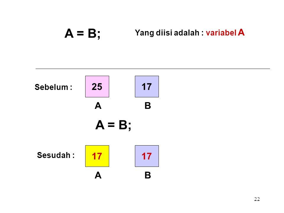 22 A = B; Yang diisi adalah : variabel A 25 A 17 B A = B; 17 A B Sebelum : Sesudah :