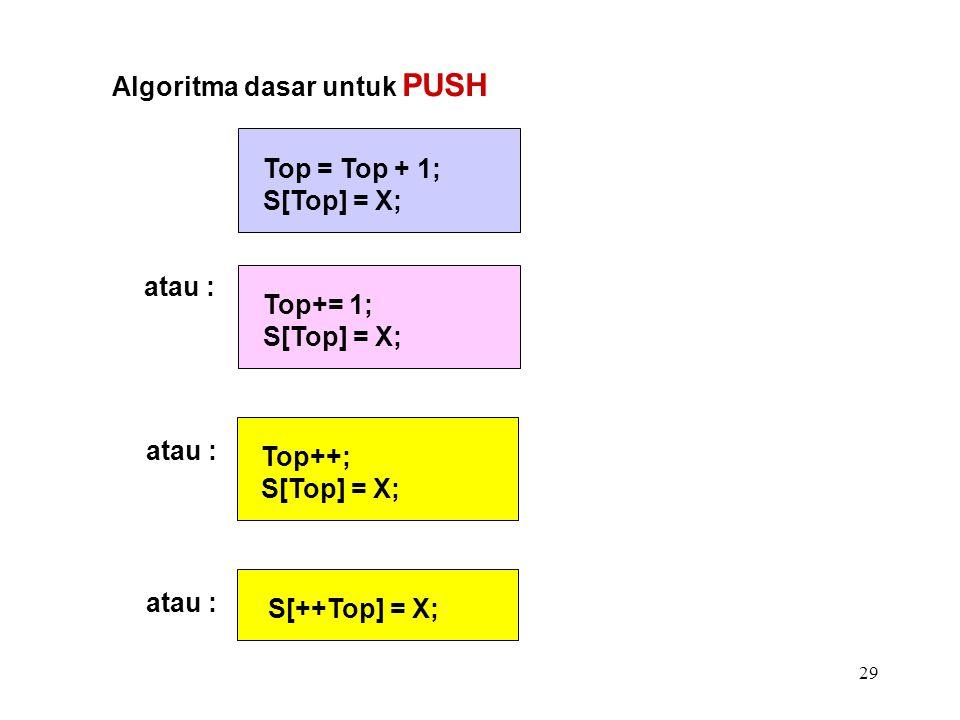 29 Algoritma dasar untuk PUSH Top = Top + 1; S[Top] = X; Top+= 1; S[Top] = X; Top++; S[Top] = X; S[++Top] = X; atau :
